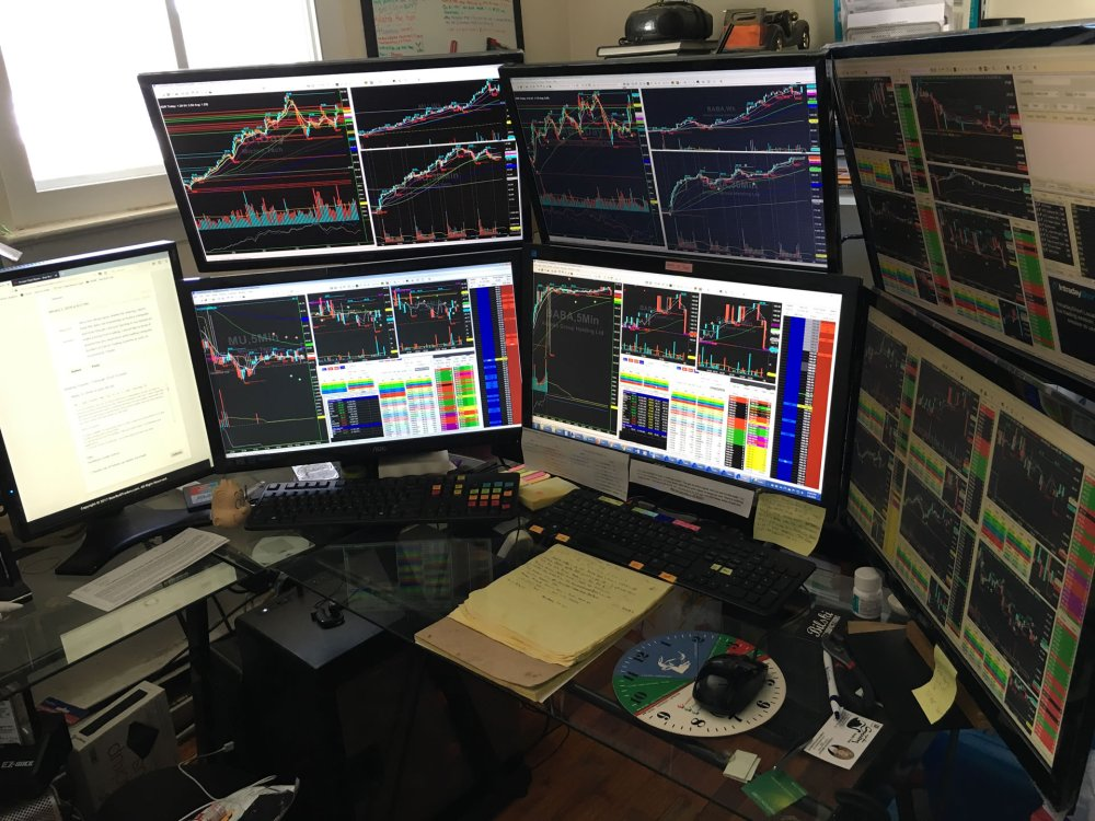 Trading Workstation