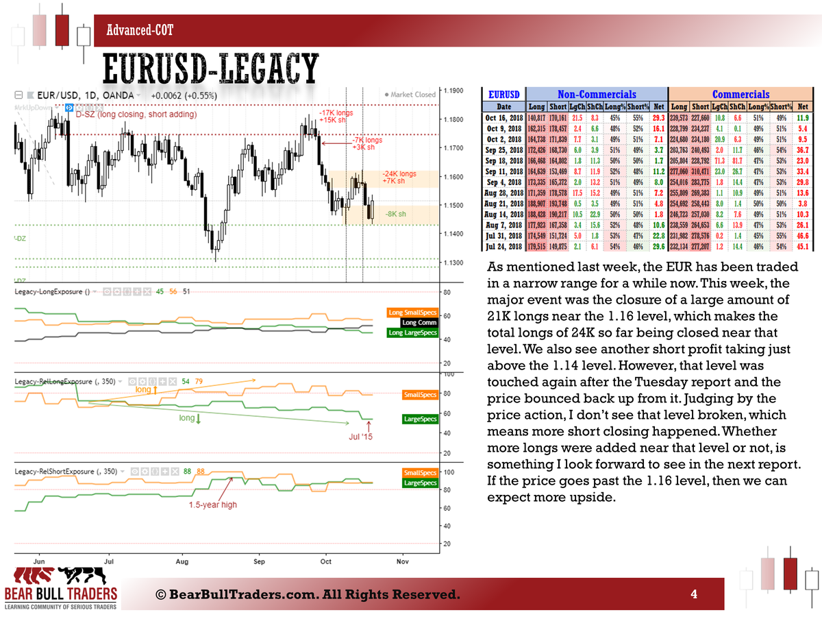 Free cot report forex