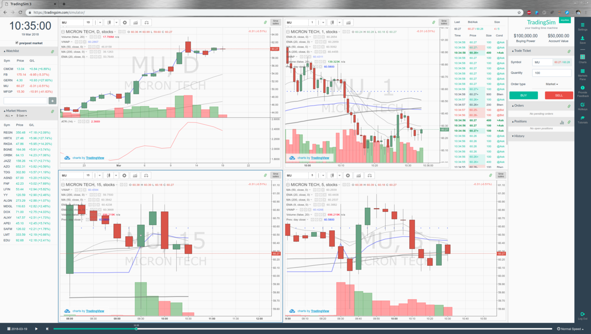 TradingSim - Day Trading Hardware, Software and Tools - Bear