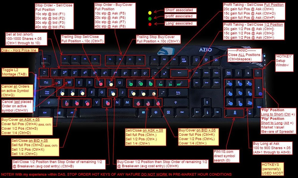 Hotkey keyboard screen grab.JPG