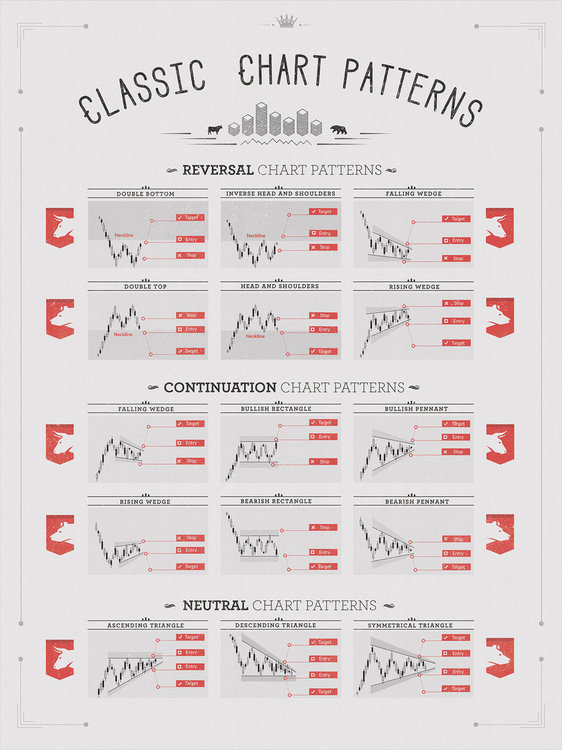Chart Patterns.jpg
