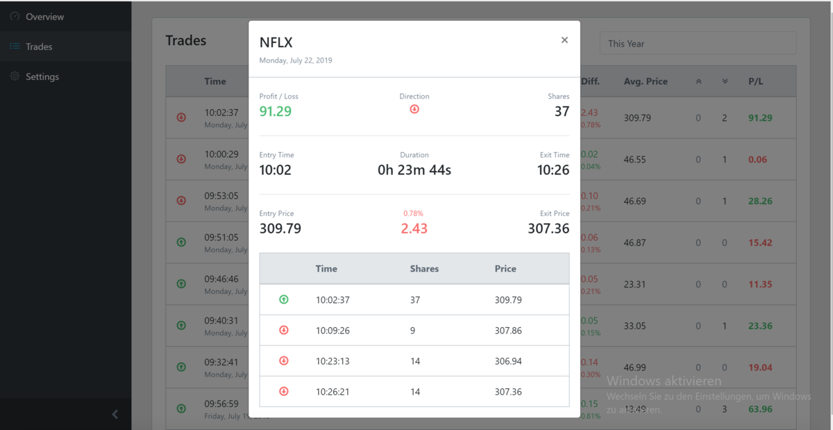 Chartlog - Automatic imports and statistics for your trades