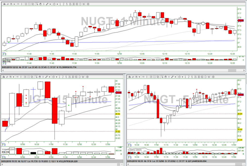 8-5-19 +NUGT 2nd trade.png