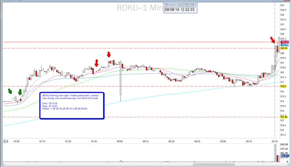 2019-08-08_$ROKU_Premarket_Trade_Worked.png